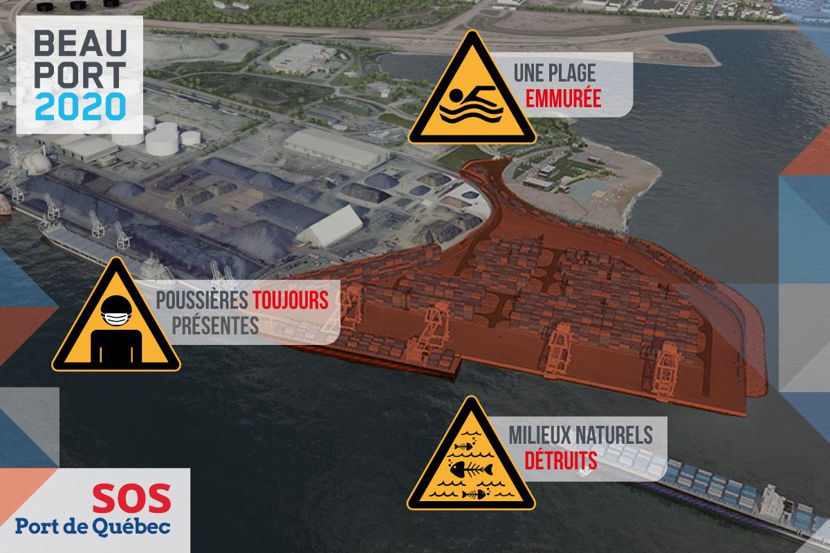 Communiqué : Élections fédérales - La coalition SOS Port de Québec dépose une pétition de plus de 15 000 noms contre l'agrandissement du Port de Québec