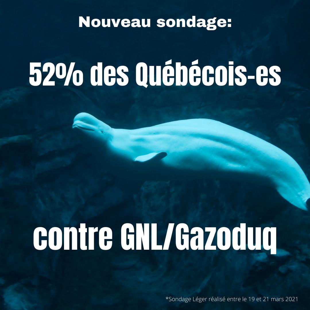 Communiqué - Nouveau sondage - La majorité des québécois-es sont contre GNL Québec/Gazoduq